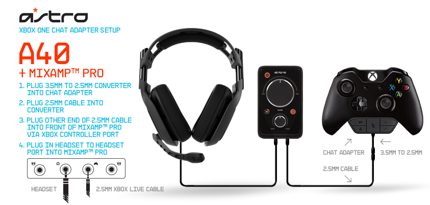 Astro A40 Headset Wiring Diagram  Motorola Headset, Razer