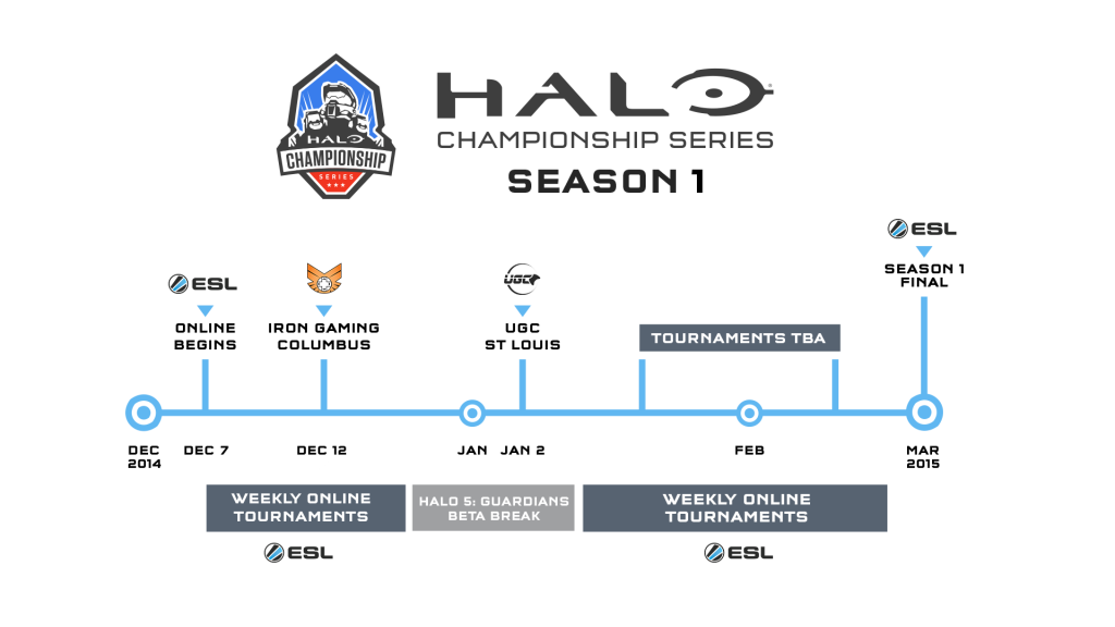hcs-roadmap-season1-transparent-21f1aa9127d7494d818e44f5abd6bd57